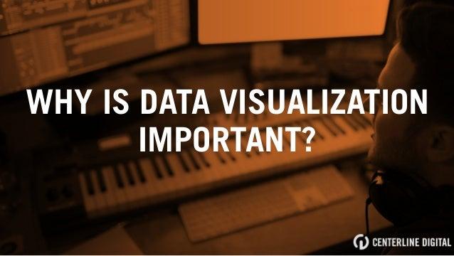 The Importance of Data Visualization