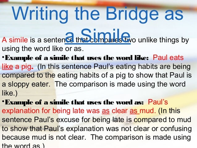 writing introductions lead bridge and thesis