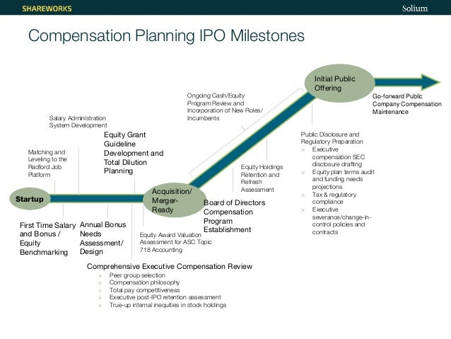 Time vesting stock compensation with upcoming ipo