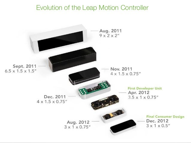 Evolution of the Leap Motion Controller