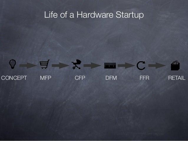 Life of a Hardware Startup  CONCEPT  MFP  CFP  DFM  FFR  RETAIL