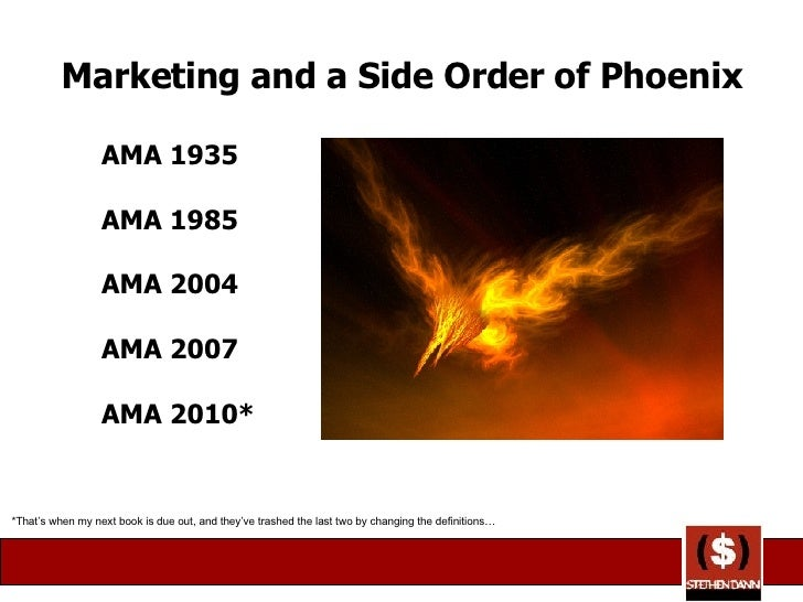 2004 ama definition of marketing and