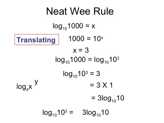 log rules Logarithms » logarithm rules you know that 2 log (8) = 3, because 23 = 8 this  gives: 22 log (8) = 8 you know that 5 log (78 125) = 7, because 57 = 78 125.