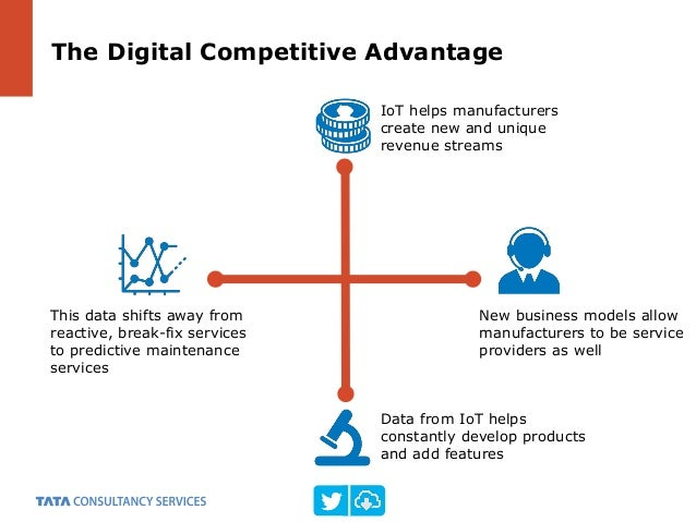 The Digital Competitive Advantage IoT helps manufacturers create new and unique revenue streams New business models allow ...