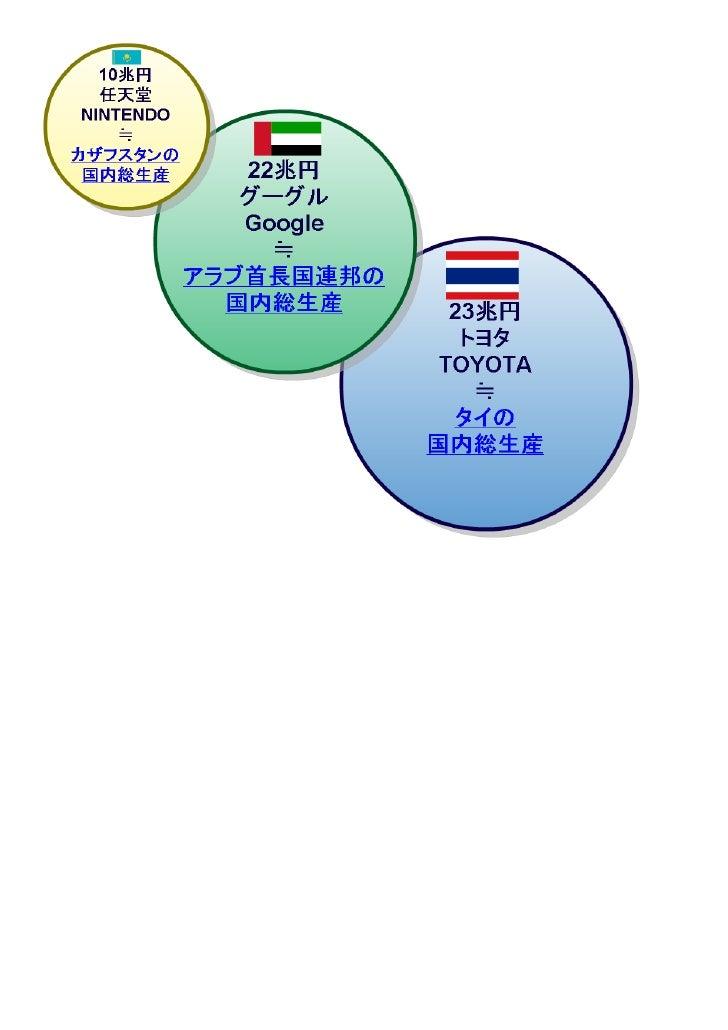 The  Market  Value Of  Japanese  Enterprise