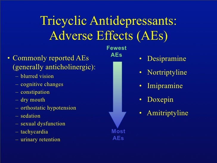 anti-depressants effects sexual side