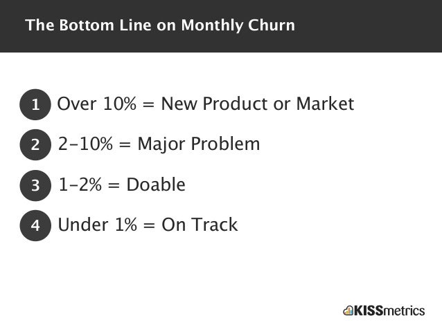 The Bottom Line on Monthly Churn  1  Over 10% = New Product or Market  2  2-10% = Major Problem  3  1-2% = Doable  4  Unde...