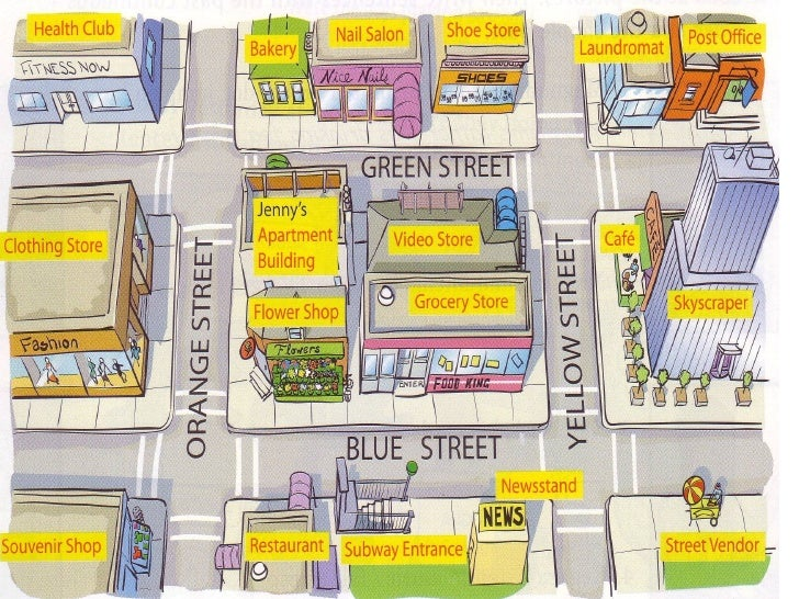 The Neighbourhood And Directions on esl map questions, esl map activities, esl neighborhood map,