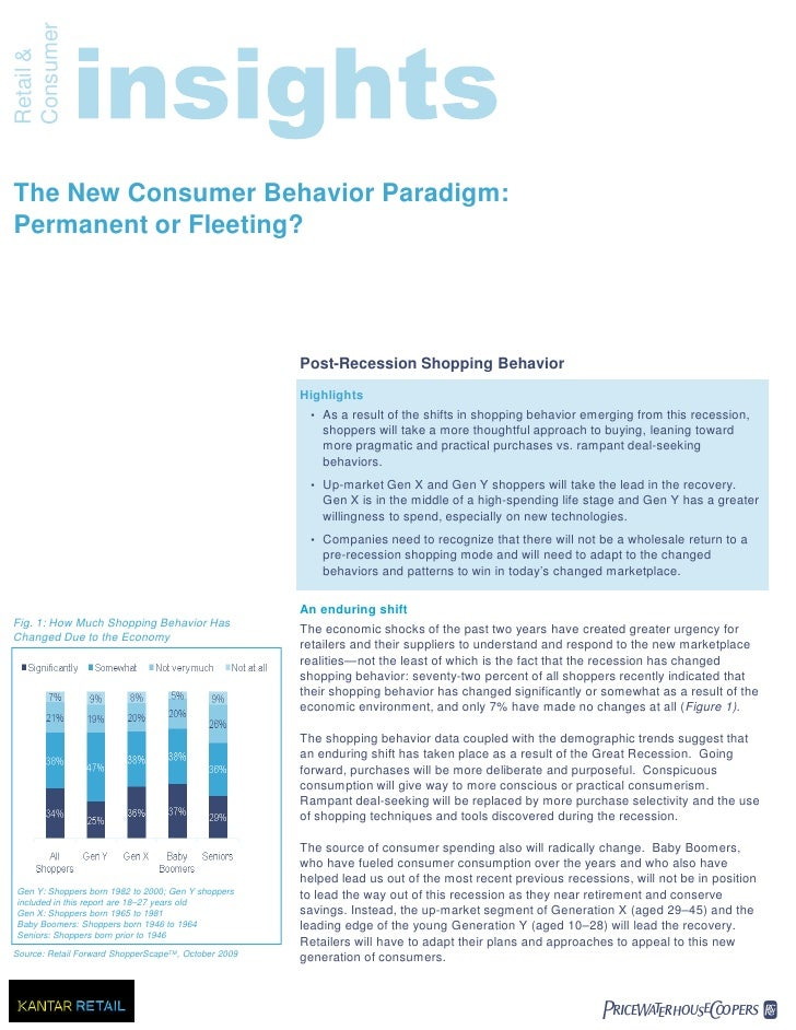 ConsumerRetail &The New Consumer Behavior Paradigm:Permanent or Fleeting?                                                 ...