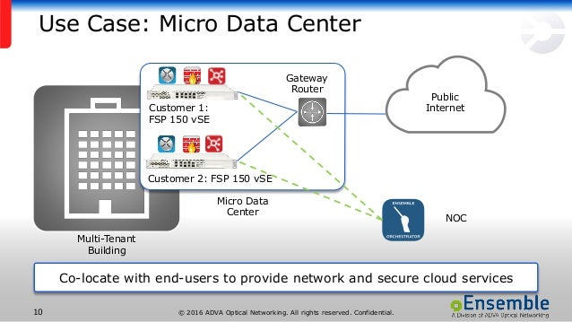 © 2016 ADVA Optical Networking. All rights reserved. Confidential.10 Use Case: Micro Data Center Multi-Tenant Building Co-...