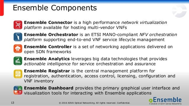 © 2016 ADVA Optical Networking. All rights reserved. Confidential.13 Ensemble Components Ensemble Connector is a high perf...