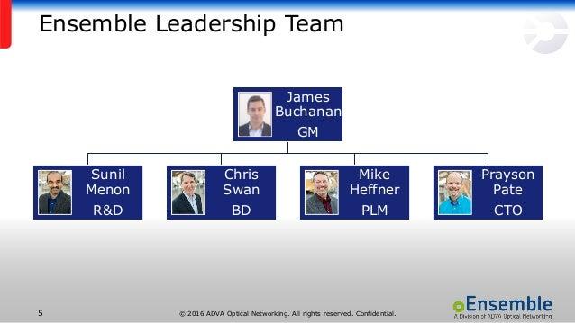 © 2016 ADVA Optical Networking. All rights reserved. Confidential.5 Ensemble Leadership Team James Buchanan GM Sunil Menon...
