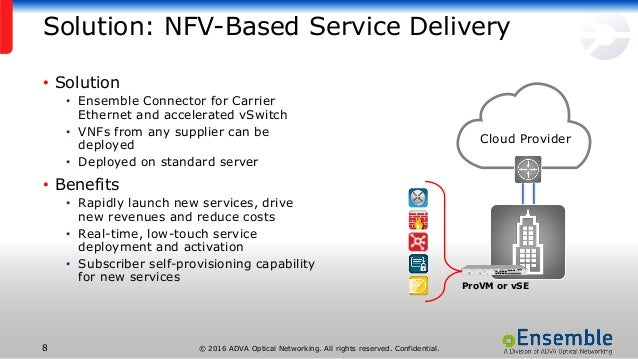 © 2016 ADVA Optical Networking. All rights reserved. Confidential.8 Solution: NFV-Based Service Delivery Cloud Provider • ...