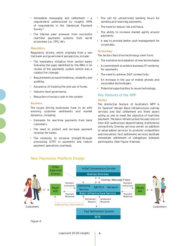 cognizant 20-20 insights 4 • Immediate messaging and settlement — a requirement underscored by roughly 49% of respondents...