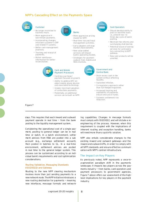 cognizant 20-20 insights 8 days. This requires that each inward and outward payment operate in real time — from the bank p...
