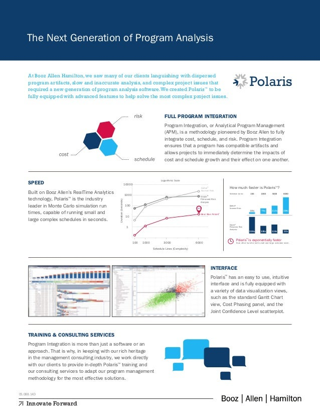 INTERFACE Polaris™ has an easy to use, intuitive interface and is fully equipped with a variety of data visualization view...