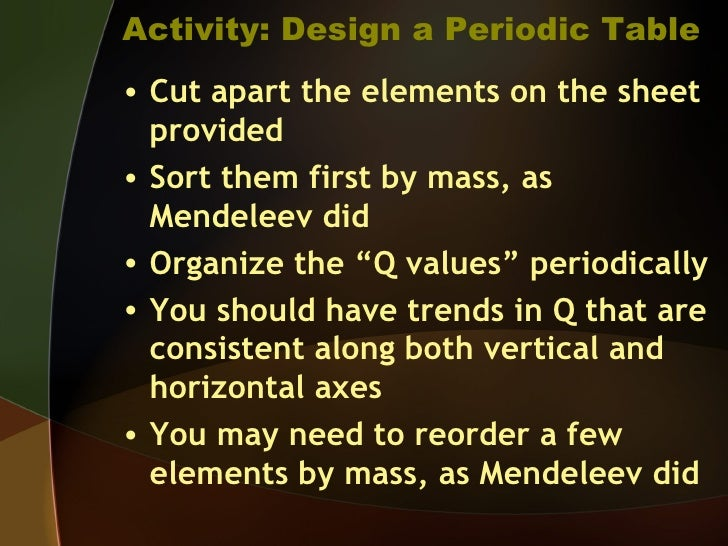 The periodic table activity design a periodic table urtaz Images