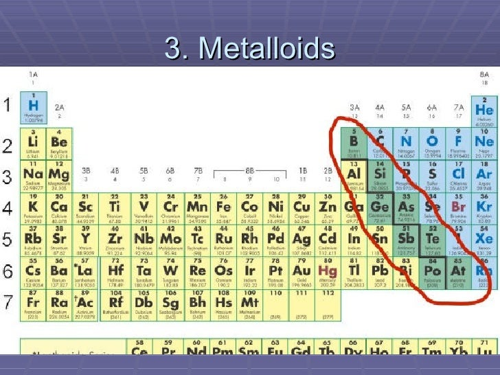 22 3 metalloids - Periodic Table Metalloids