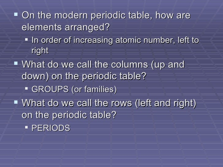 The periodic table presentation 2 3 ullion the modern periodic table how are elements arranged urtaz Image collections