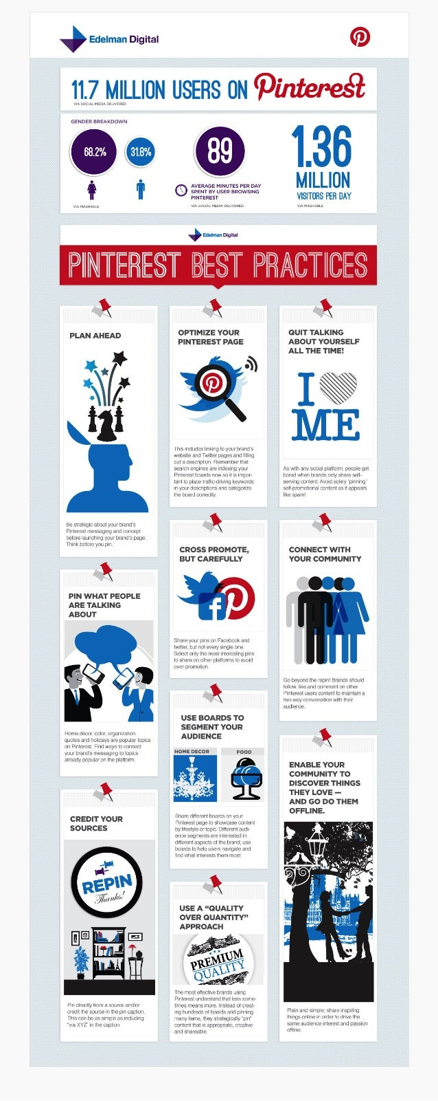 Pinterest PInfographic