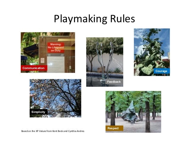 Playmaking Rules  Communication  Simplicity  Feedback  Courage  Respect  Based on the XP Values from Kent Beck and Cynthia...