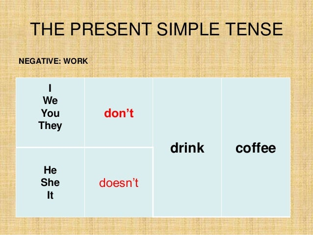 THE PRESENT SIMPLE TENSENEGATIVE: WORK     I    We   You           don't   They                           drink   coffee  ...