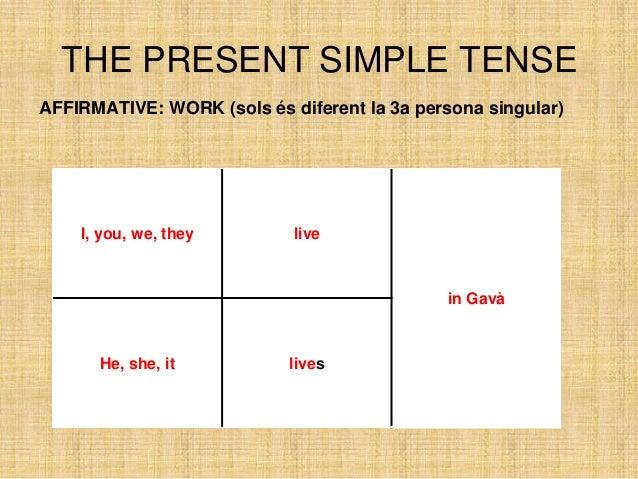 THE PRESENT SIMPLE TENSEAFFIRMATIVE: WORK (sols és diferent la 3a persona singular)    I, you, we, they        live       ...