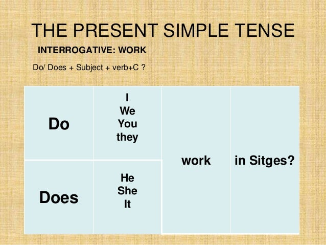 THE PRESENT SIMPLE TENSE INTERROGATIVE: WORKDo/ Does + Subject + verb+C ?                       I                      We ...