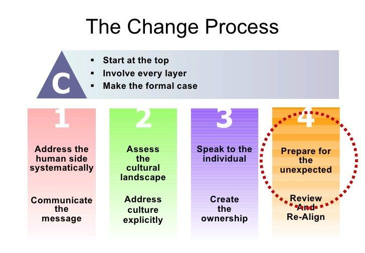 The Quantum Theory Of Change (Nx Power Lite)