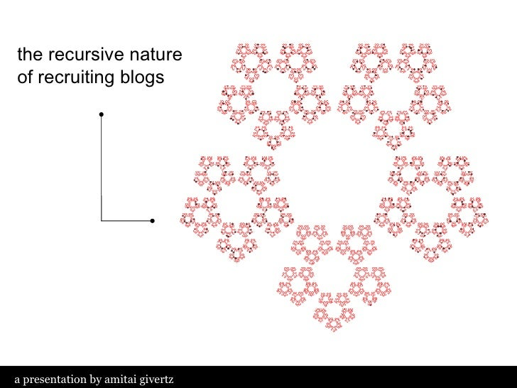 the recursive nature of recruiting blogs a presentation by amitai givertz