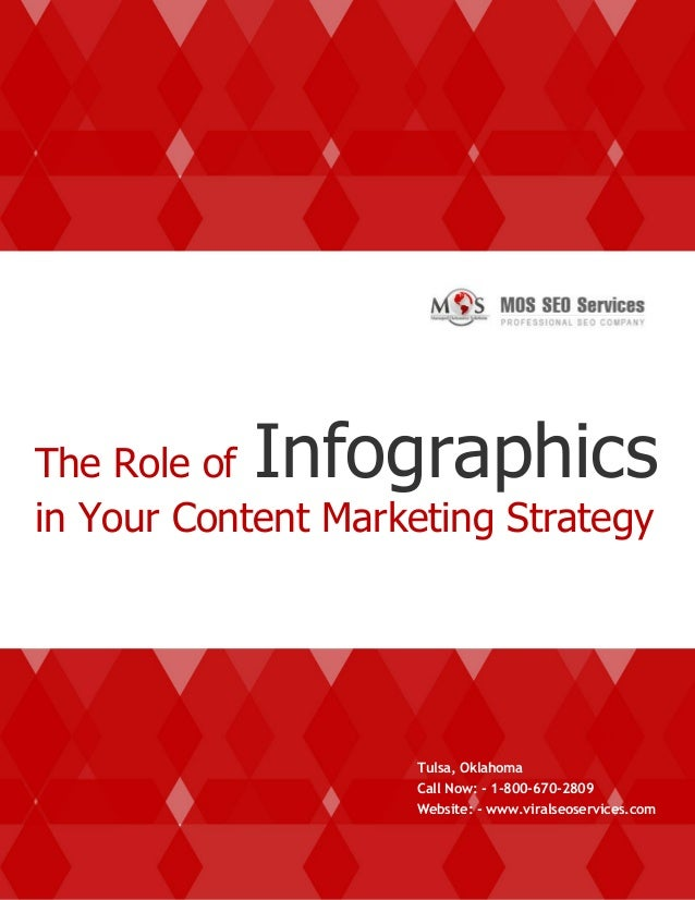 www.viralseoservices.com The Role of Infographics in Your Content Marketing Strategy Tulsa, Oklahoma Call Now: - 1-800-670...