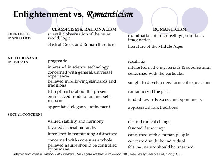 Difference Between Neoclassicism and Romanticism