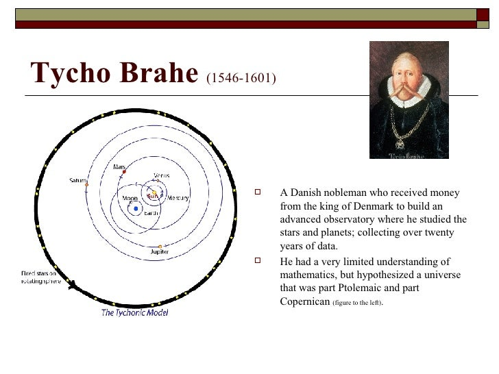 Image result for Brahe model