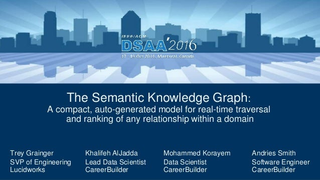 The Semantic Knowledge Graph: A compact, auto-generated model for real-time traversal and ranking of any relationship with...