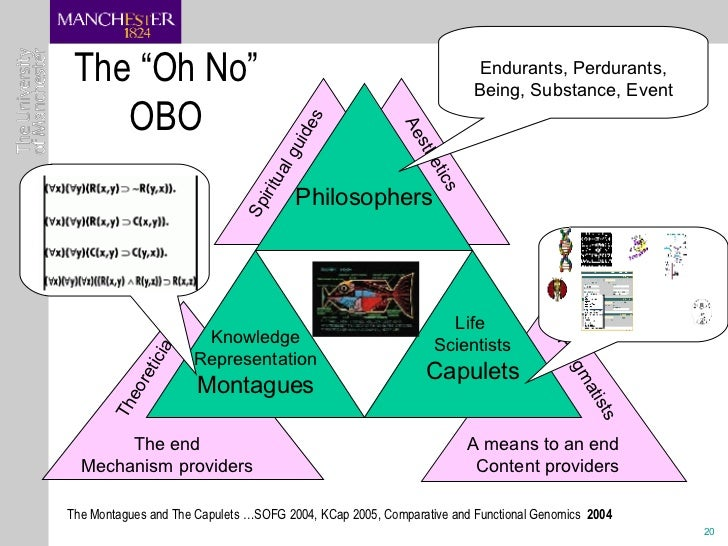 """The """"Oh No"""" OBO Pragmatists Aesthetics Philosophers Life  Scientists Capulets Knowledge Representation Montagues A means t..."""