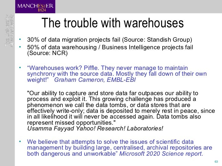 The trouble with warehouses <ul><li>30% of data migration projects fail (Source: Standish Group) </li></ul><ul><li>50% of ...