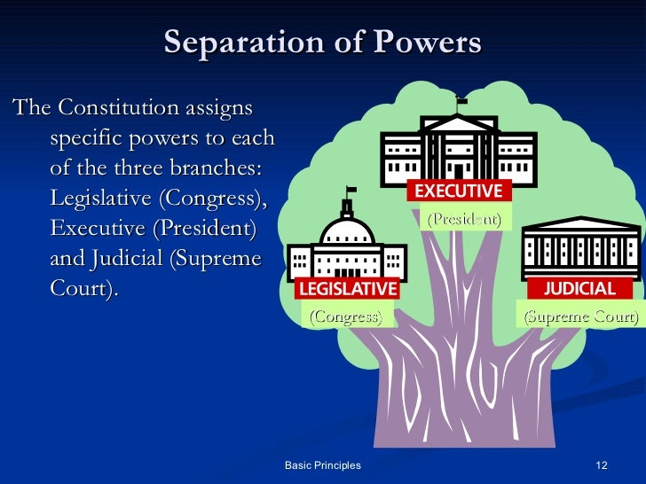 the separation of powers in the