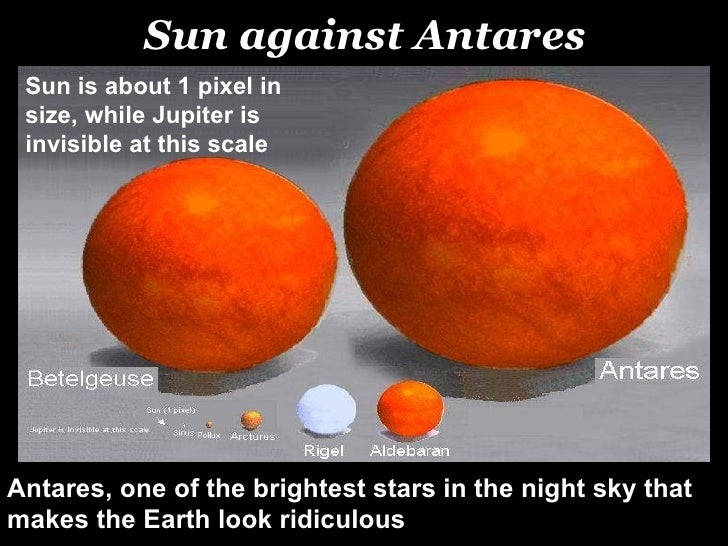 The Size of The Earth Antares Compared To The Sun