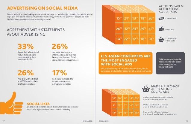 ACTIONS TAKEN     ADVERTISING ON SOCIAL MEDIA                                                                             ...