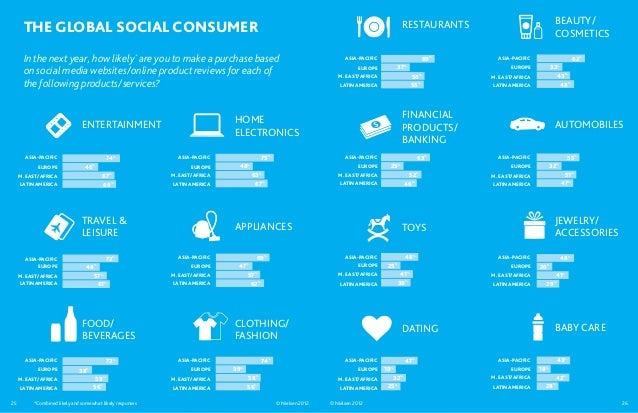 BEAUTY/      THE GLOBAL SOCIAL CONSUMER                                                                                   ...