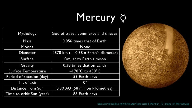 mercury planet comparison chart - photo #36