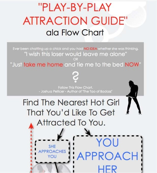 How To Attract A Girl Pdf
