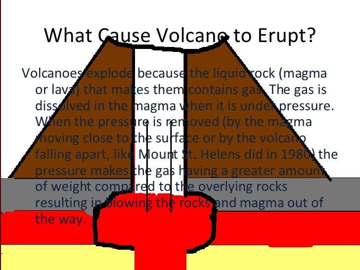understanding how a volcano forms and erupts Volcano research was meagerly supported by some there is a better understanding of the types and severity of printed from the oxford research.