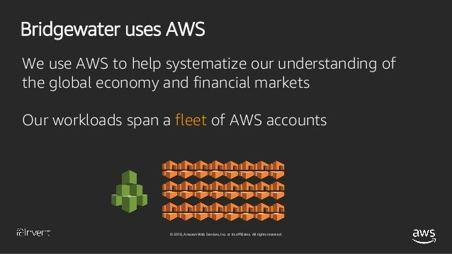© 2018, Amazon Web Services, Inc. or its affiliates. All rights reserved. What we want To identify and reduce risk • Elimi...