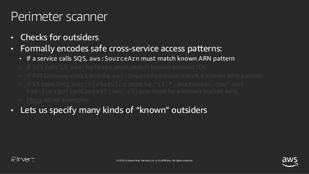 © 2018, Amazon Web Services, Inc. or its affiliates. All rights reserved. Perimeter scanner • Checks for outsiders • Forma...