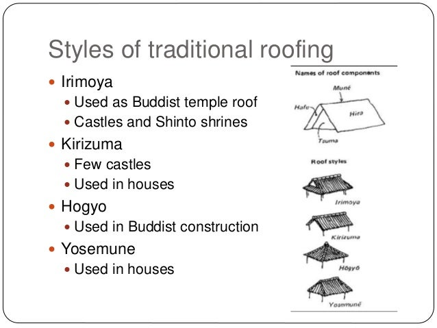 The traditional-japanese-house