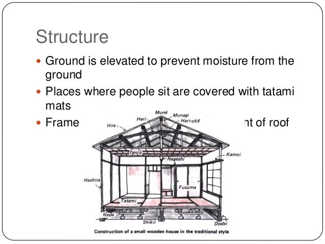 Terrific The Traditional Japanese House Largest Home Design Picture Inspirations Pitcheantrous