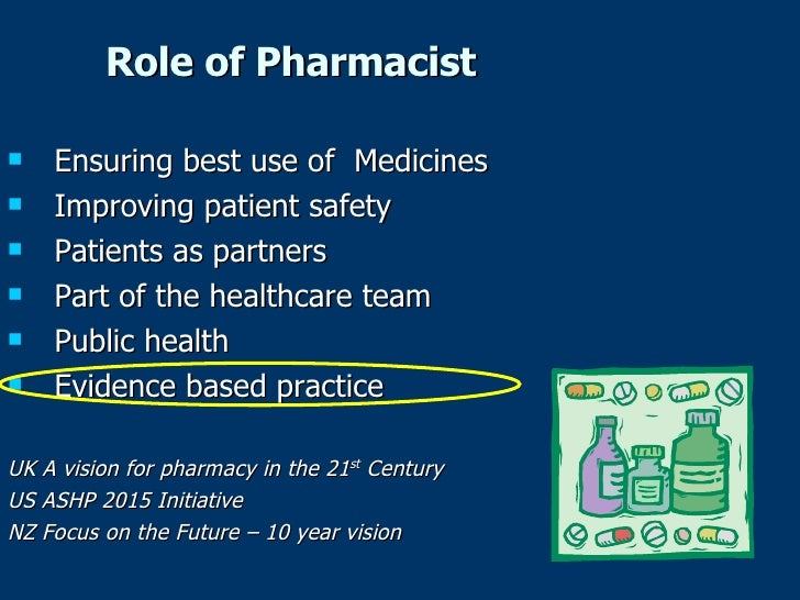 The Role of the Pharmacist in the Health Care System