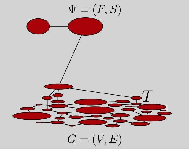 "sideEffect(consumer(""it.sideEffects('drain').clear()"")). sideEffect(select('fill').unfold().store('drain')). sideEffect(co..."