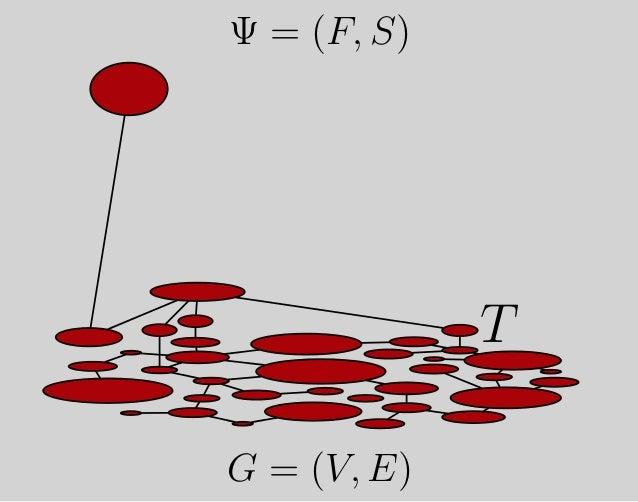 Ψ′ ⊂ G Footnote #2